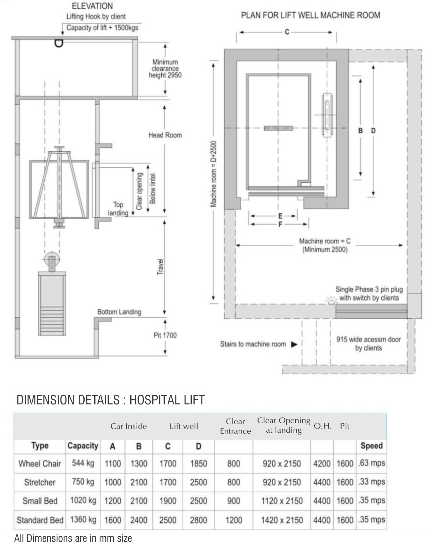 hospital lift dimensions - HD 1366×1730